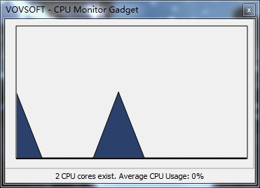 CPU Monitor Gadget截图0